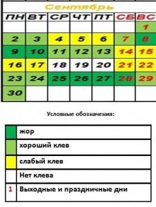Лунный календарь рыболова на сентябрь 2013