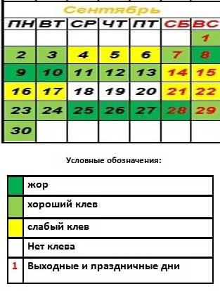 Лунный календарь рыболова сентябрь 2013