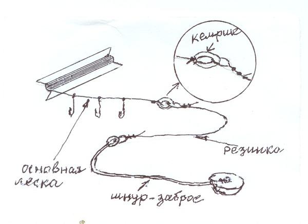 как сделать резинку для рыбалки своими руками на судака