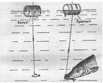 Рецепты в мультиварке из рыбы рецепты с пошагово