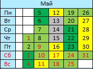 Календарь рыбака на май 2014