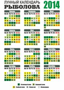 Календарь рыбака 2014