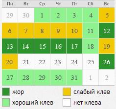 Календарь рыбака на октябрь 2014