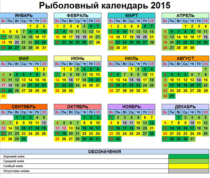 календарь клева на декабрь