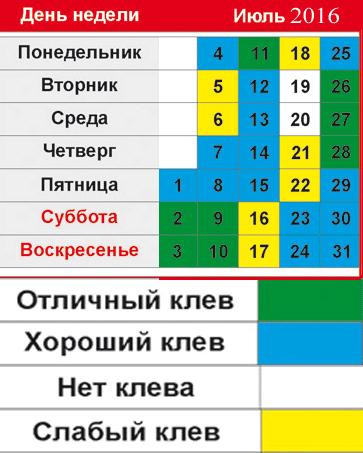 Календарь рыбака июль 2016