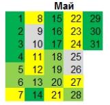 Календарь рыболова по дням мая 2017